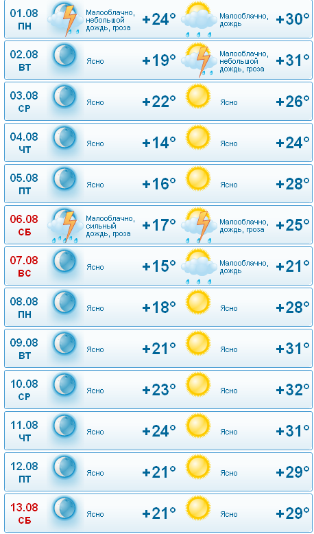 Погода в мичуринске тамбовской на 3 дня