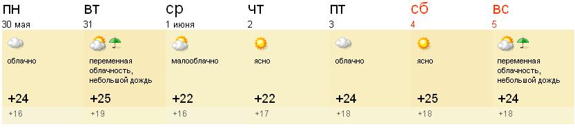 Прогноз погоды в программе время 80-е годы